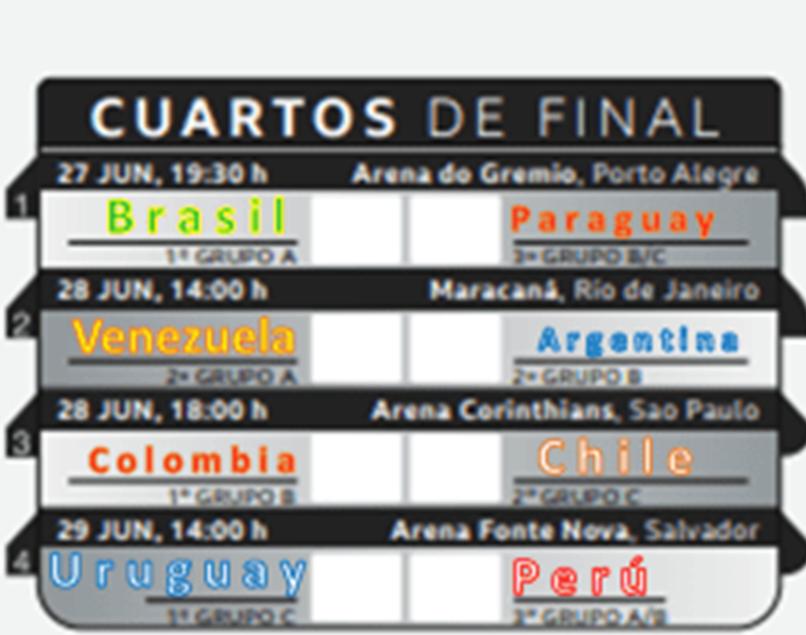 Copa América 2019. Chile 0 Uruguay 1. Ecuador 1-1 Japón. Y vienen…