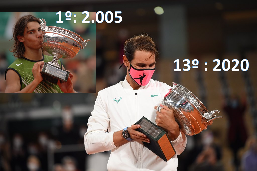 Roland Garros 2020. Un RAFAEL NADAL inmenso, con sus 20 grandes y sus 13 en Paris: entra al olimpo de los mejores deportistas dfel mundo