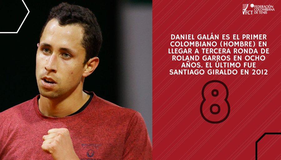 Tenos. Paris. Roland Garros 2020. El santandereano Daniel Galán, No. 1 de Colombia sigue deslumbrando: vuelve a ganar  y ahora enfrentará a Djokovic, No. 1 del mundo