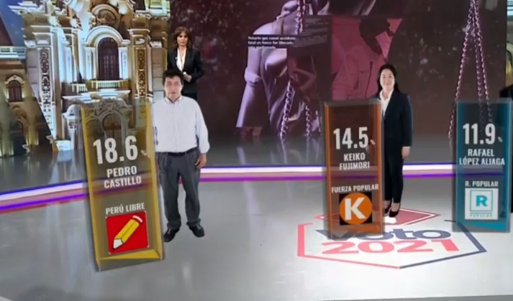 PERÚ. Presidenciales. Un país sin  vergüenza. Castillo y Keiko pasan a segunda vuelta, escrutado el 90%