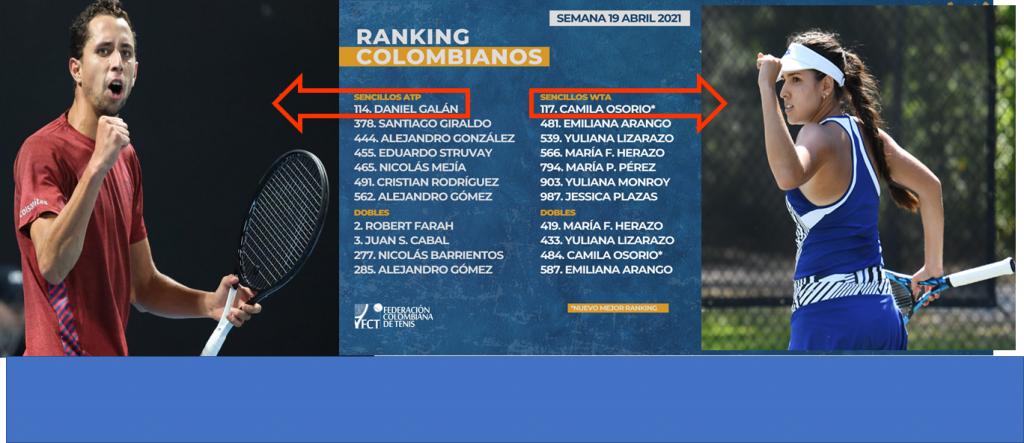 Tenis. Los MEJORES de COLOMBIA son SANTANDEREANOS